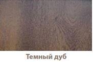 ТИПЫ ПАНЕЛЕЙ